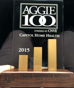 Aggie Award 2015